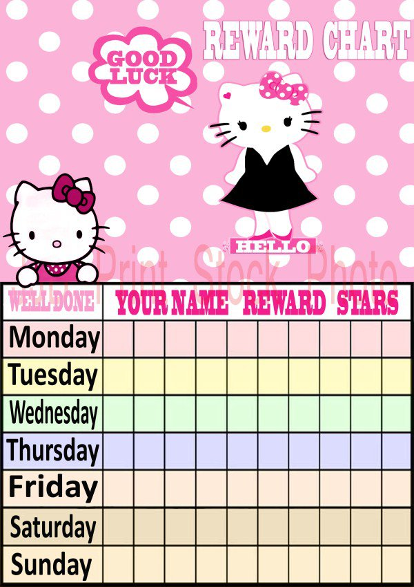 Printable Hello Kitty Birthday Invitation Cards 2016