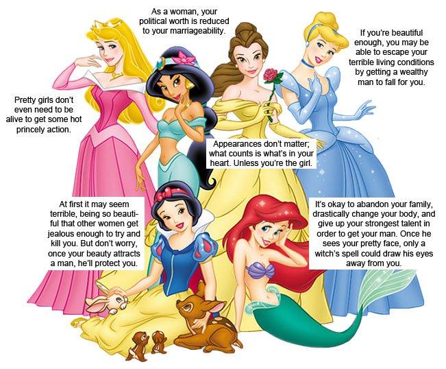 Category Disney