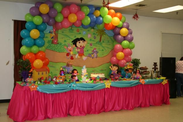 Dora The Explorer Birthday Ideas