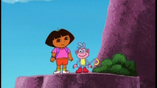 Dora The Explorer Super Map
