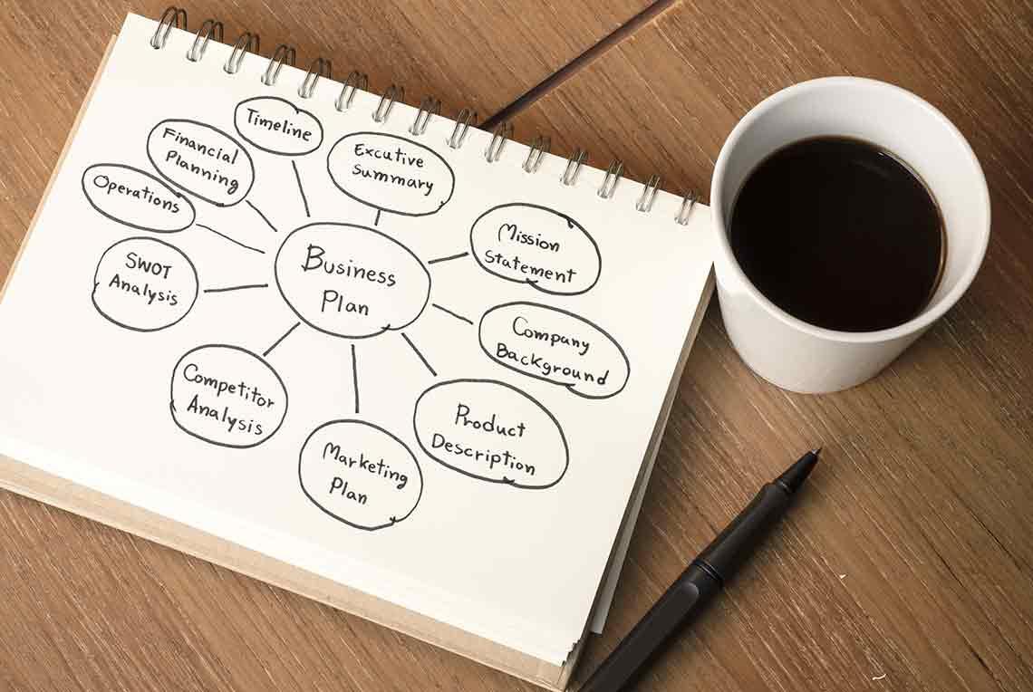 Make A Free Business Plan