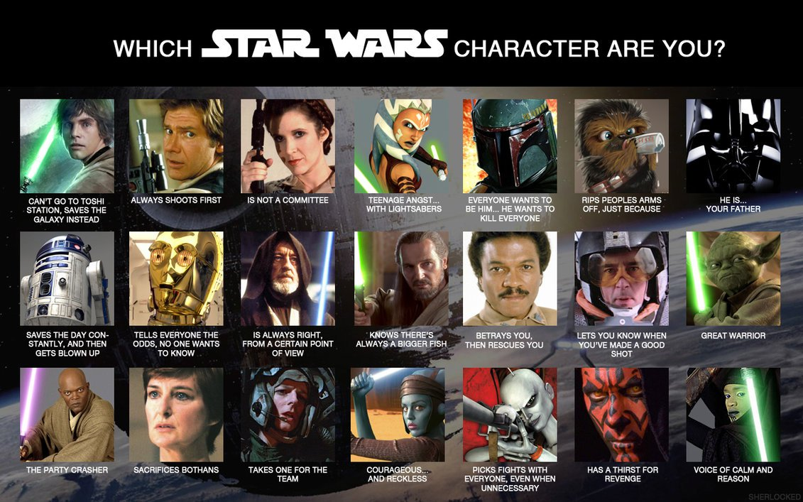 All Characters From Star Wars 7