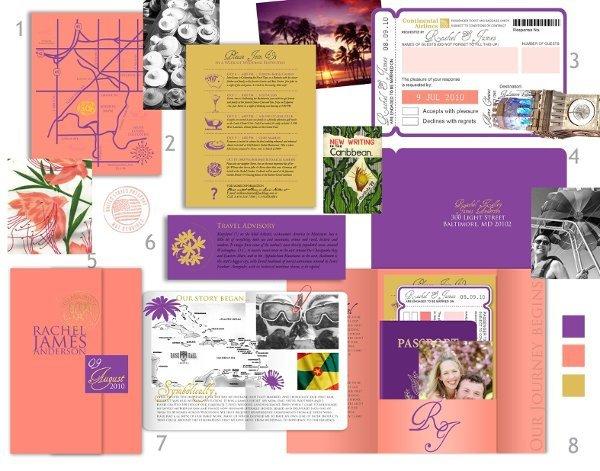 Passport Invitation Kit