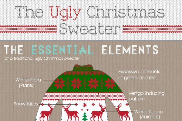 Tacky Sweater Party Invitation Wording