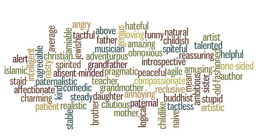Words That Start With R To Describe Someone