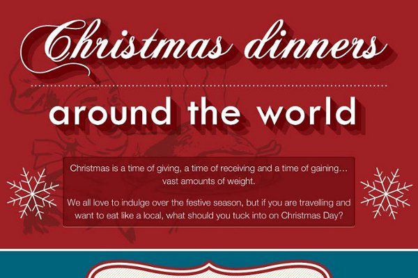 Christmas Dinner Party Invitation Wording